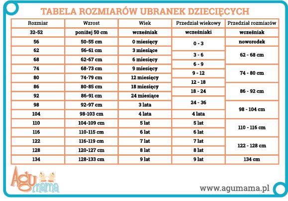agumama tabela rozmiarów ubrań dziecięcych